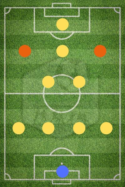 Вингер в схеме 4-2-3-1