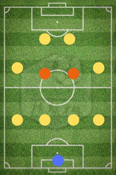 Центральный полузащитник в схеме 4-4-2