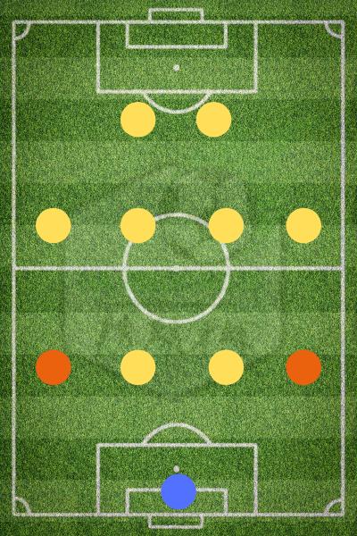 Крайние защитники в схеме 4-4-2