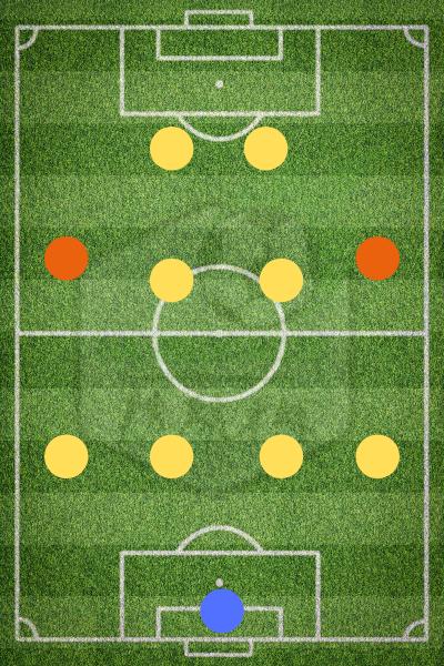 Вингеры в схеме 4-4-2